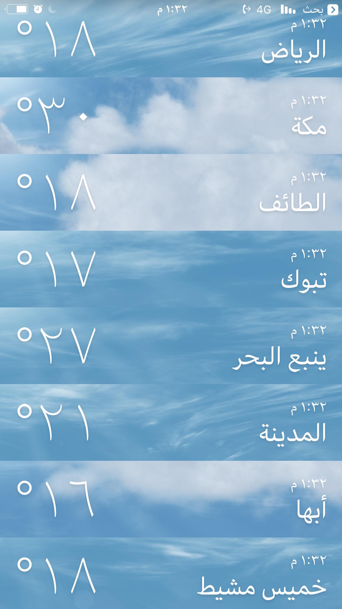 الأرصاد تكشف عن حالة الطقس ودرجات الحرارة المتوقعة خلال الساعات القادمة صحيفة للتو الإلكترونية